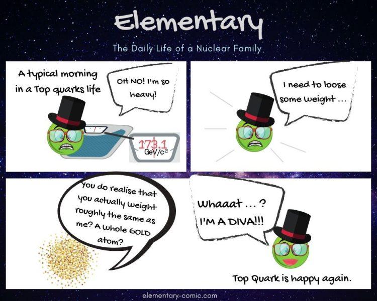 Heavy Top Quark